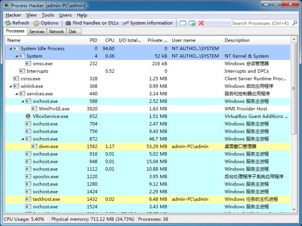 Process Hacker(系统信息查看器)V2.39 官方版